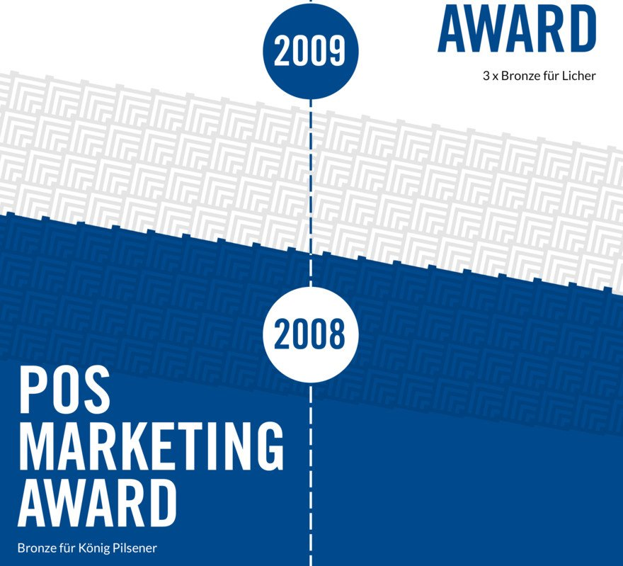 Unsere Awards | 2009-2008 POS Marketing Award